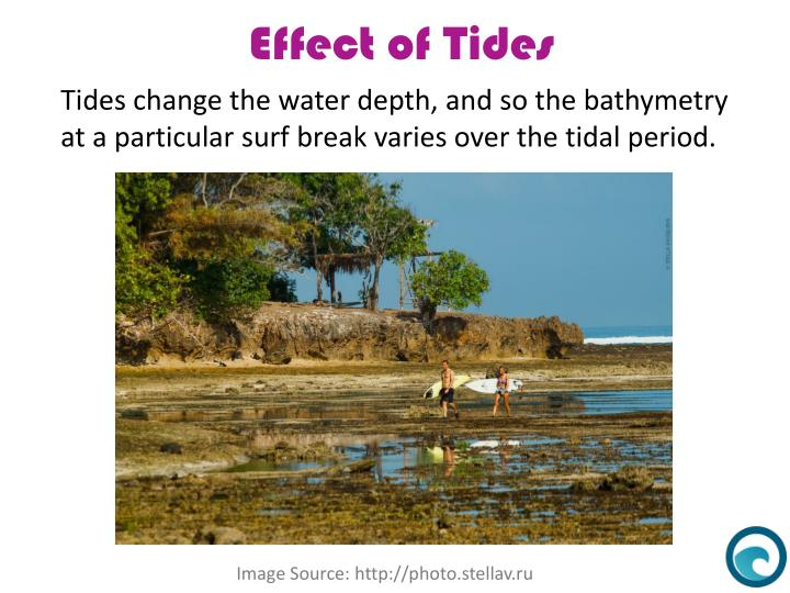Tides change the water depth, and so the bathymetry