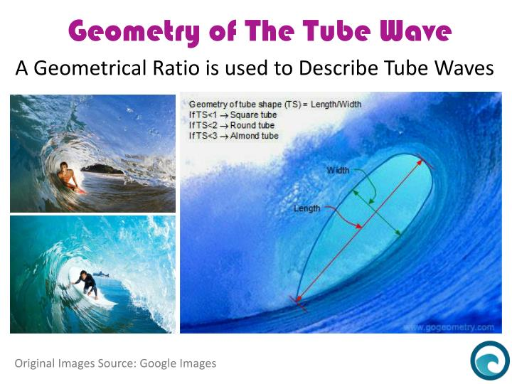 A Geometrical Ratio is used to Describe Tube Waves