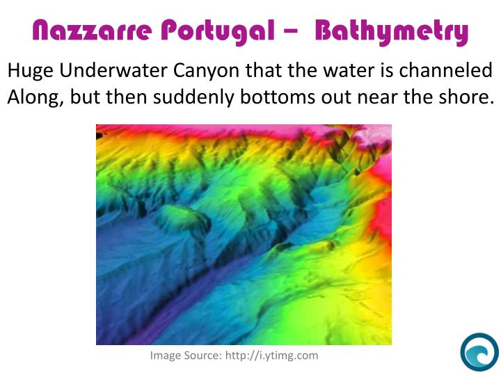 Huge Underwater Canyon that the water is channeled