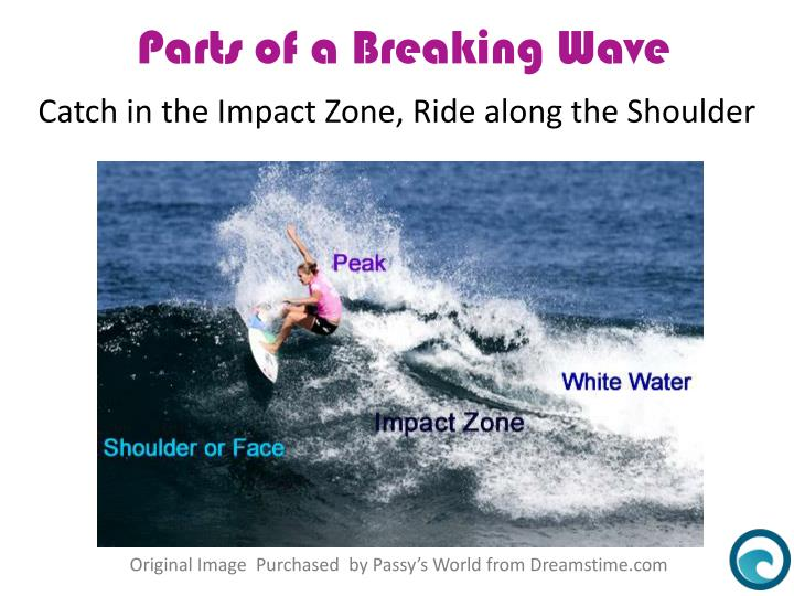 Catch in the Impact Zone, Ride along the Shoulder