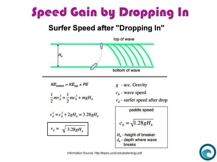 Speed Gain by Dropping In