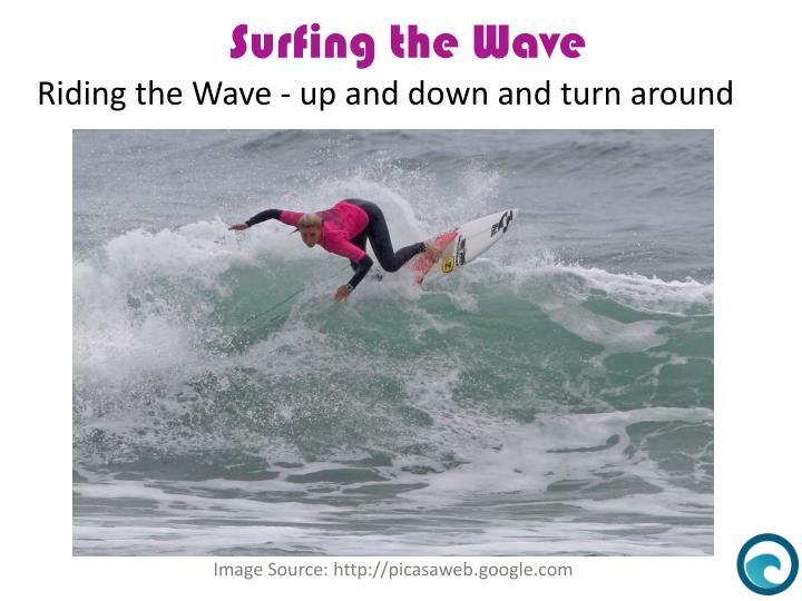Riding the Wave - up and down and turn around
