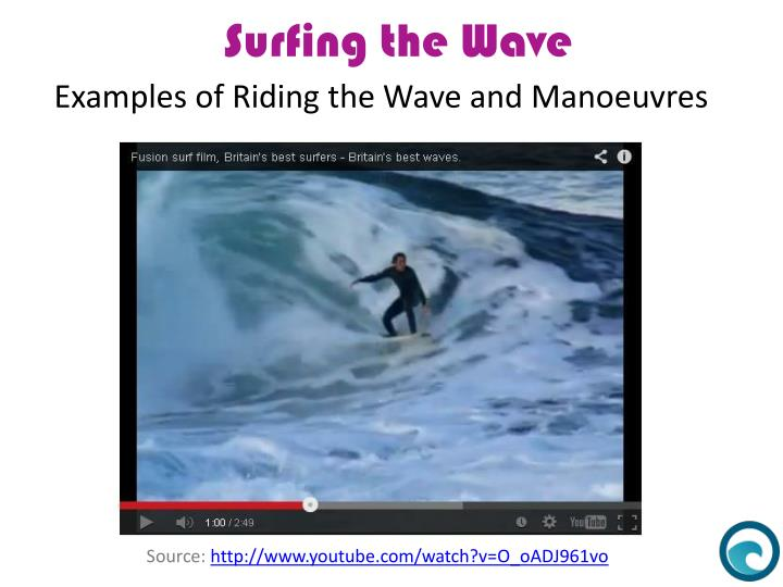 Examples of Riding the Wave and