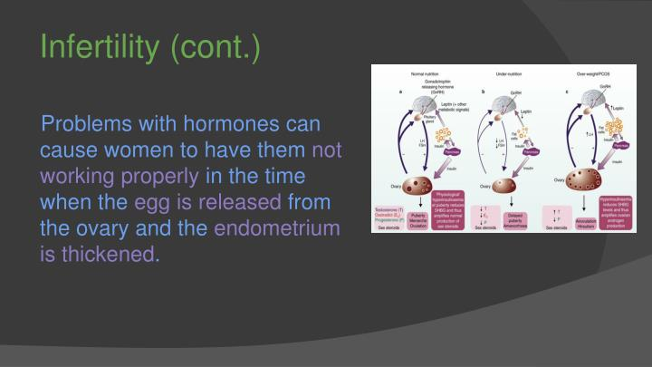 Infertility (cont.)
