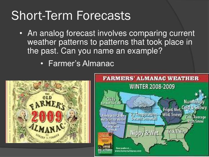 Short-Term Forecasts