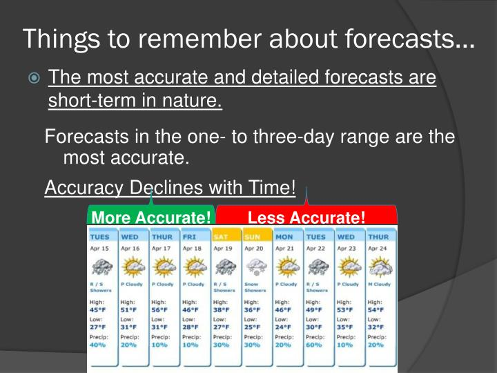 Things to remember about forecasts…