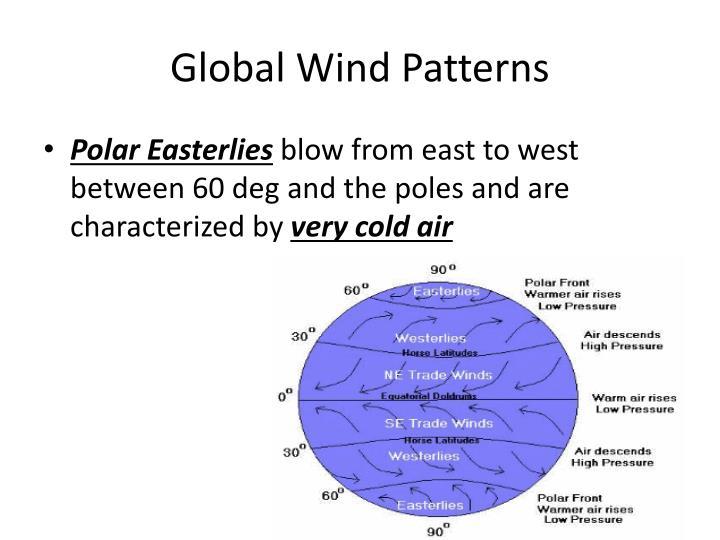 Us And Global Wind Patterns Patterns Kid – Global Wind Patterns Worksheet