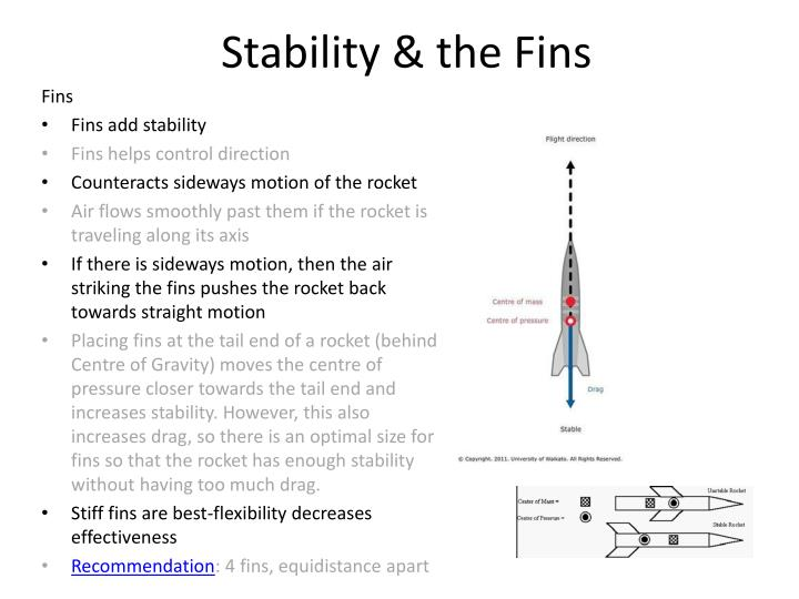 Stability & the Fins