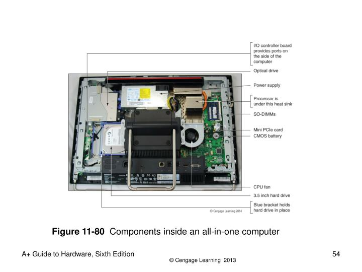 Figure 11-80