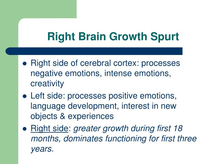 Right Brain Growth Spurt