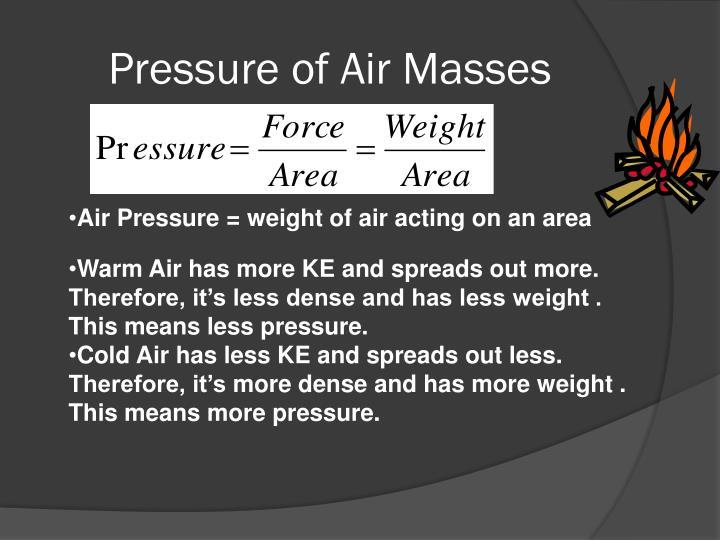 Pressure of Air Masses
