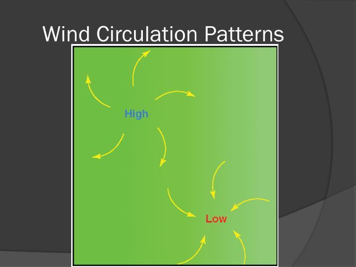 Wind Circulation Patterns