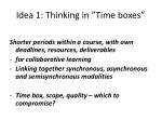 idea 1 thinking in time boxes
