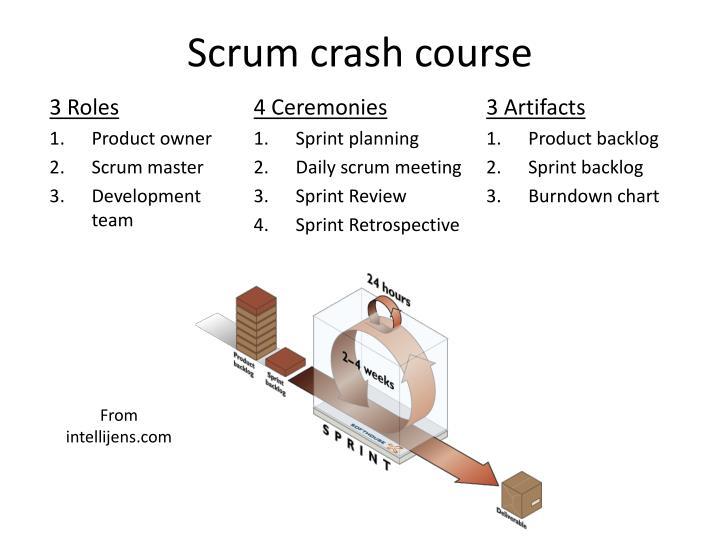 Scrum crash course