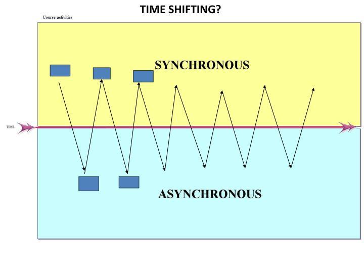 TIME SHIFTING?