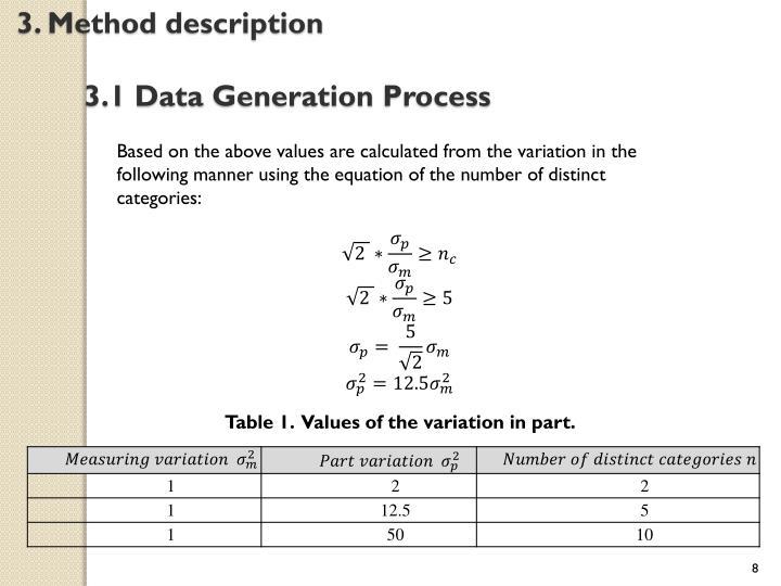 Correlation study using minitab