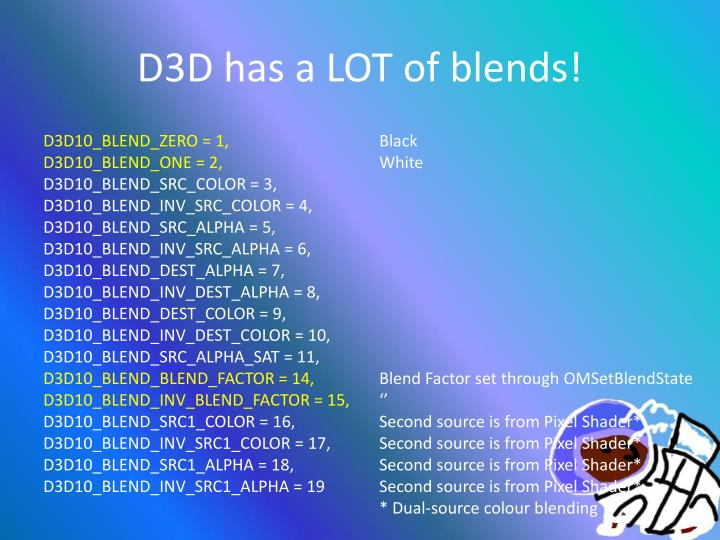 D3D has a LOT of blends!