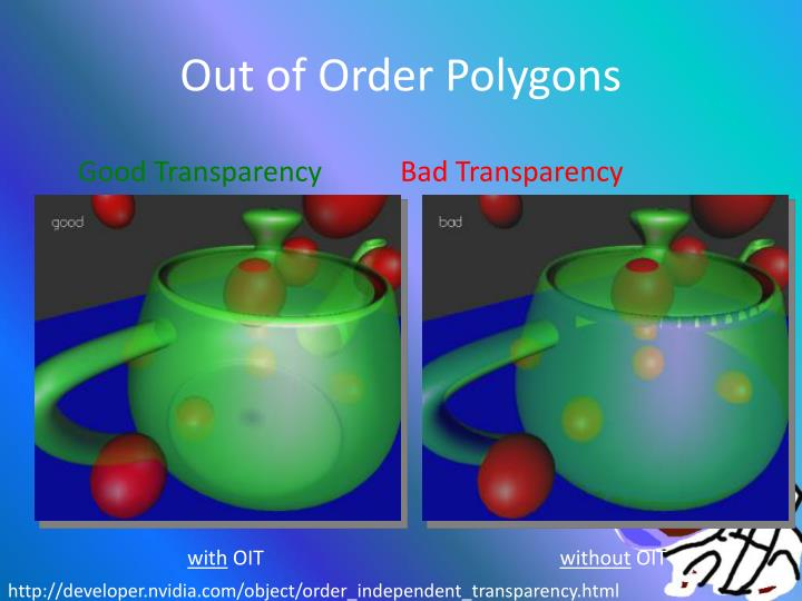 Out of Order Polygons
