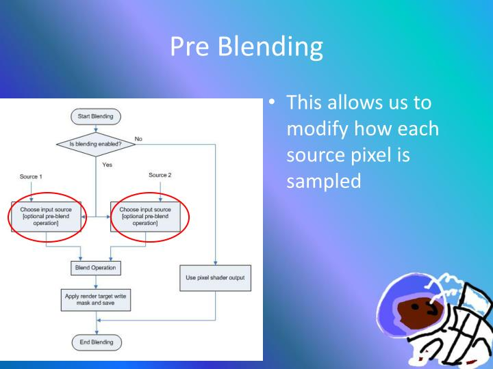 Pre Blending