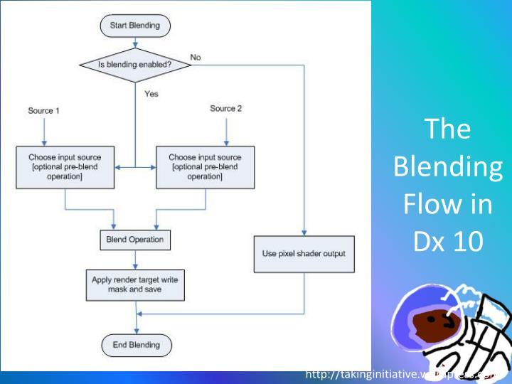 The Blending Flow in