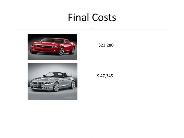 Final Costs