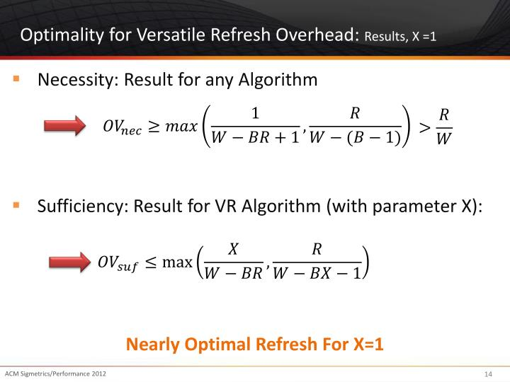 Optimality for Versatile Refresh Overhead: