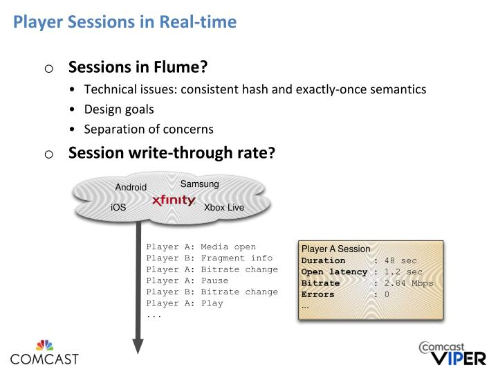 Player Sessions in Real-time