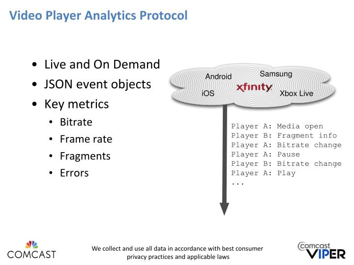 Video Player Analytics Protocol