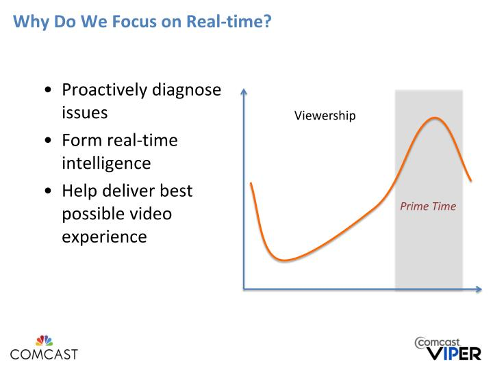 Why Do We Focus on Real-time?