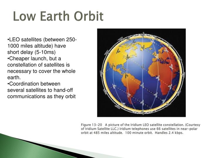 earth orbit altitude - photo #20