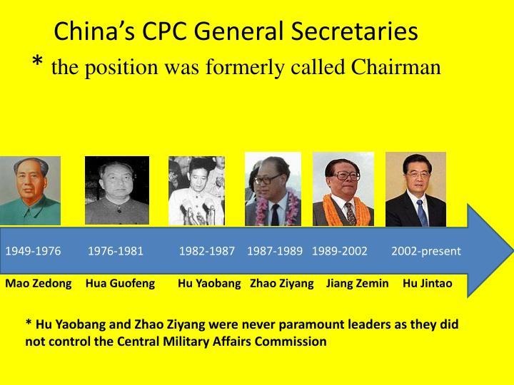 China's CPC General Secretaries
