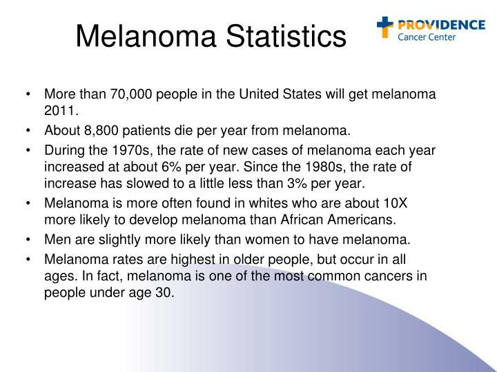 Melanoma Statistics