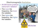 electromagnetic radiation1