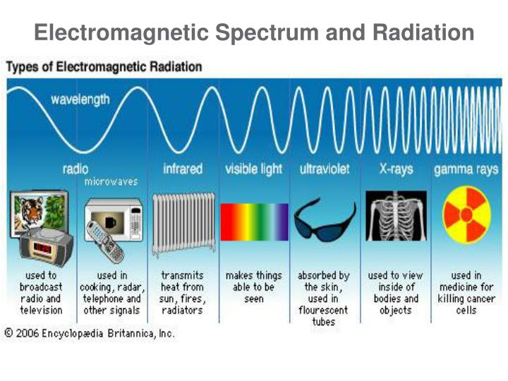 Electromagnetic Spectrum and Radiation