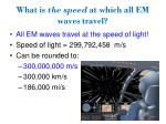what is the speed at which all em waves travel