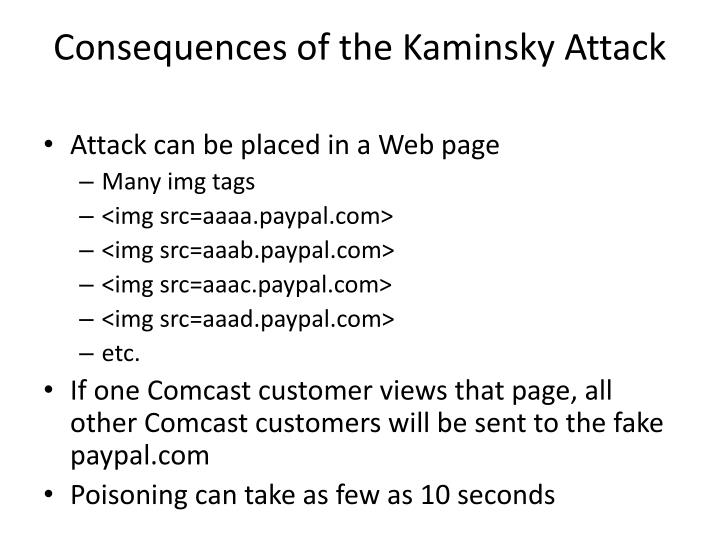 Consequences of the Kaminsky Attack