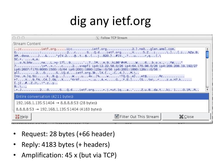 dig any ietf.org