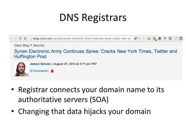 DNS Registrars