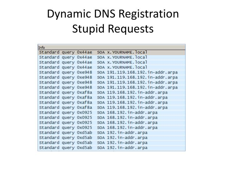 Dynamic DNS Registration