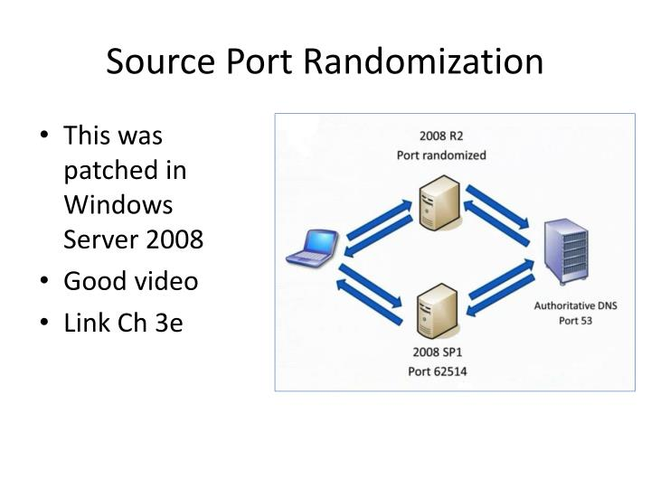 Source Port Randomization