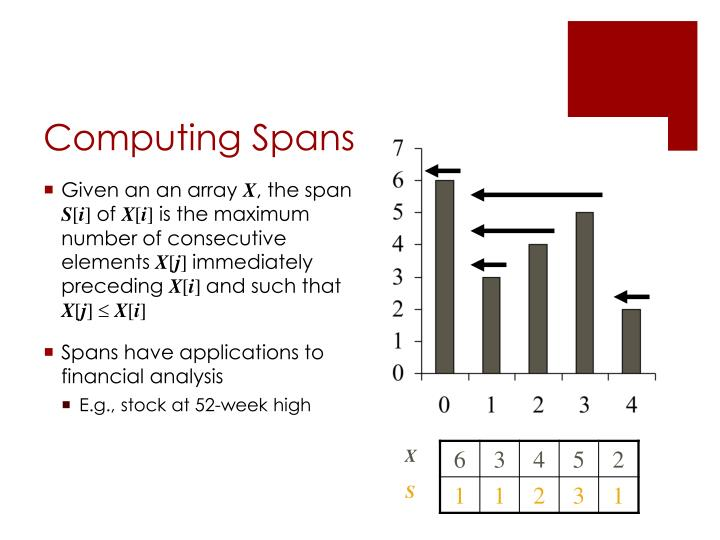 Computing Spans