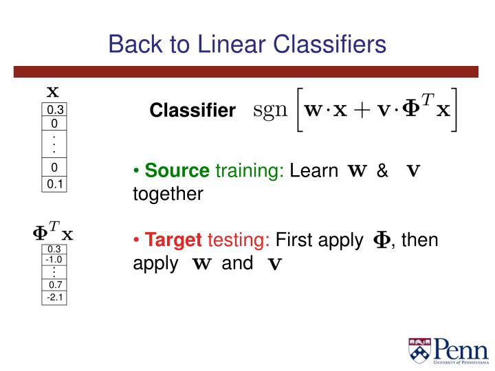 Back to Linear Classifiers