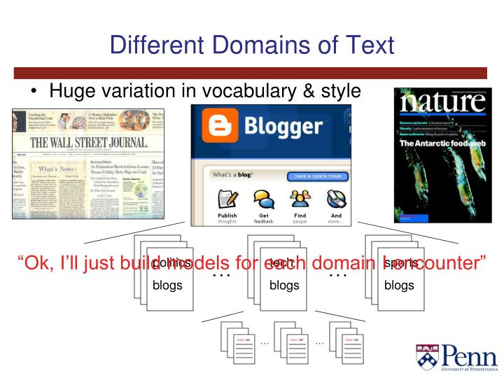 Different domains of text