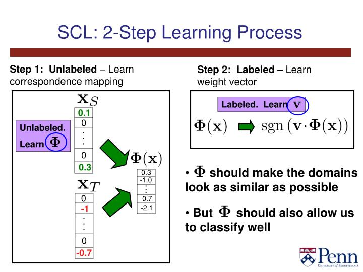 SCL: 2-Step Learning Process