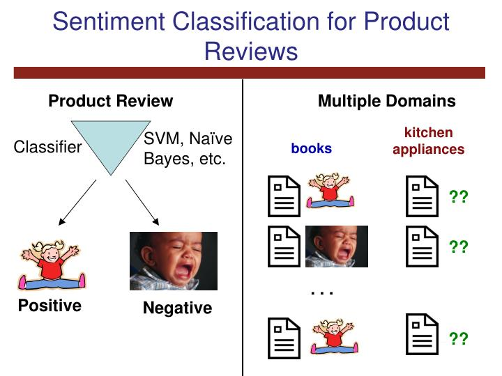 Sentiment Classification for Product Reviews