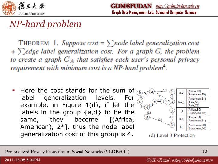 NP-hard problem
