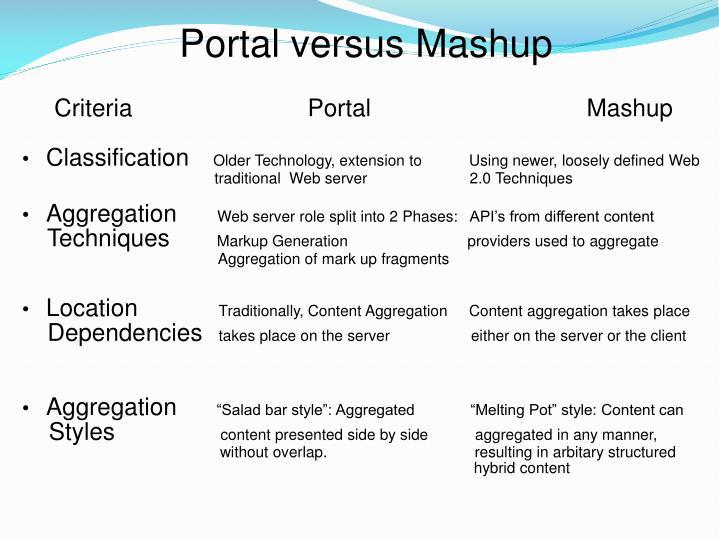 Portal versus Mashup
