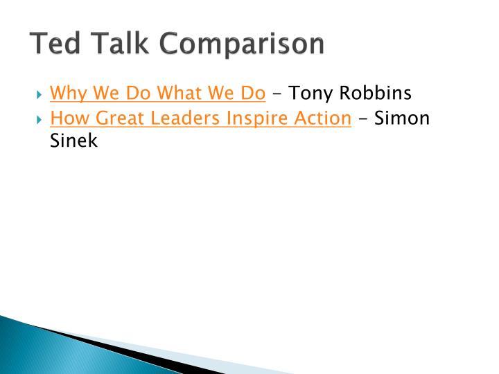 Ted Talk Comparison
