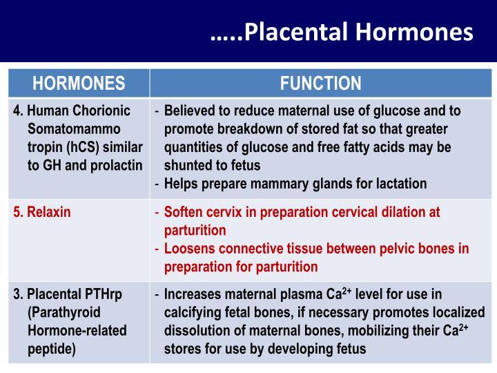 …..Placental