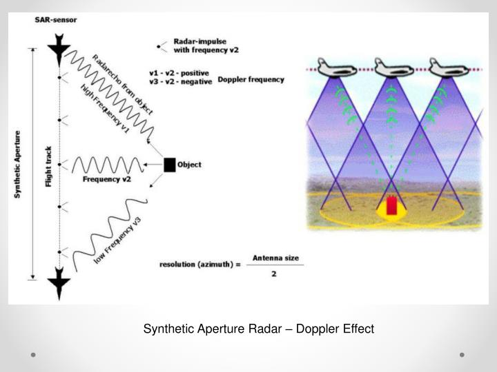 Synthetic Aperture Radar – Doppler Effect